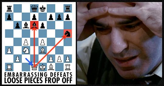 Kasparov-defeat