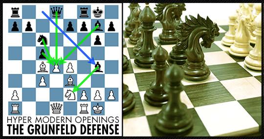 Grandmaster Mac Grunfeld Defence