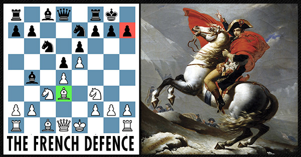 The French Defense Analyzed